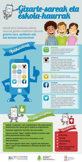 infografia-redes-sociales-eu